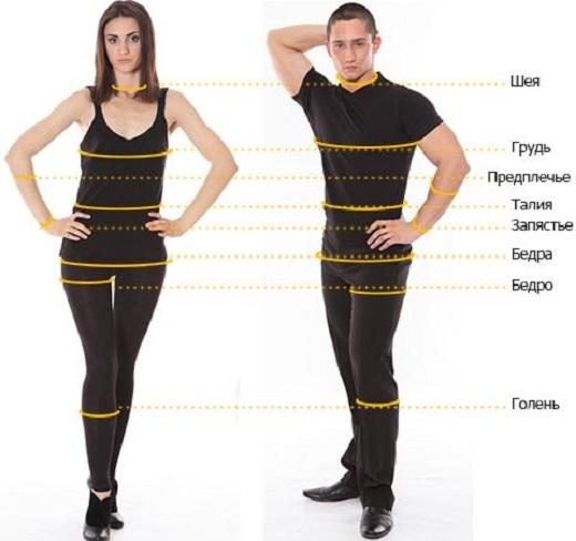 По желтым линиям как на снимке следует снимать размеры