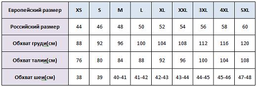 Таблица европейских размеров для женщин