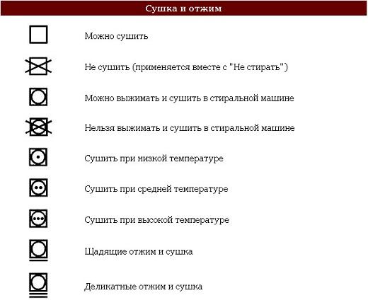 Значки отжима и сушки с расшифровкой указаны на рисунке