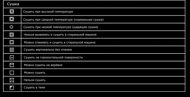 Все знаки сушки с расшифровкой представлены в таблице